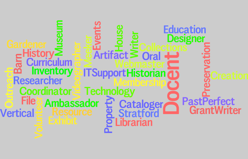 Volunteer - Wordle - Delaware County Historical Society - Delaware Ohio
