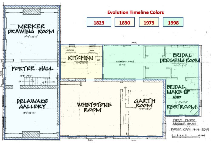 First Floor Plan - Meeker House Evolution - Meeker Homestead Museum - Delaware County Historical Society - Delaware Ohio