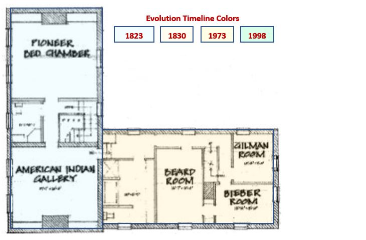 Second Floor Plan - Meeker House Evolution - Meeker Homestead Museum - Delaware County Historical Society - Delaware Ohio